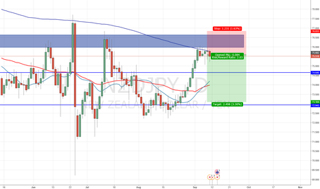 NZDJPY: Short of NZDJPY with a potential to  reach 73.200