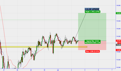 EURJPY: 4th JULY SHORT TERM LONG EURJPY