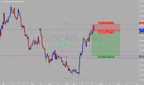 USDCAD: USDCAD SHORT (4hr) #23