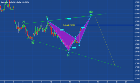 AUDUSD: AUDUSD - ALT Bat with ABCDE Expanding Wedge