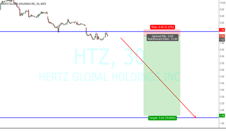 HTZ: bearish