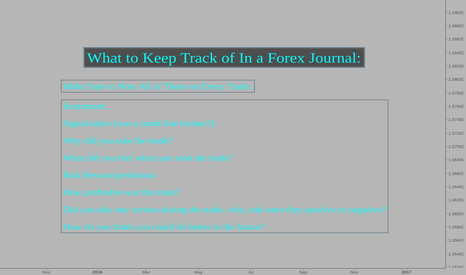 USDCHF: What to Keep Track of In a Forex Trading Journal