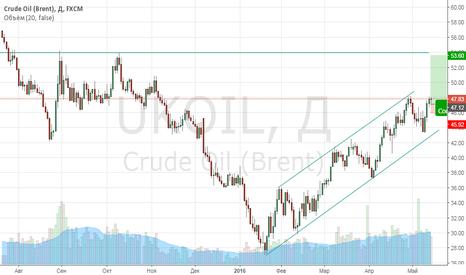 UKOIL: Лонг по нефти