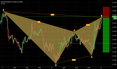 AUDUSD: At market bear bat on AUDUSD