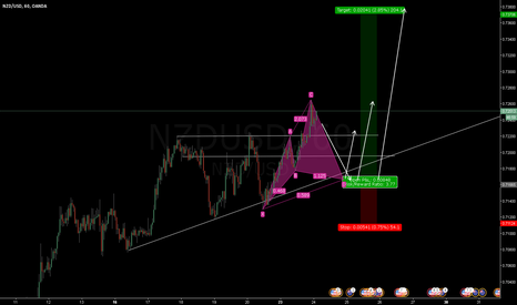 NZDUSD: NZDUSD: Long opportunity for trend continuation
