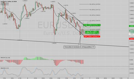 EURUSD: EU scalping