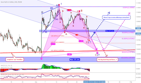 EURUSD: EUR/USD UPDATE: Triangle broken, AB=CD now or bat later?