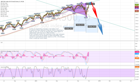 SPX500: S&P 500 - Expanding Triangle to Close Out the Year