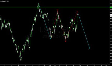 USOIL: OIL: trade the structure, not the news