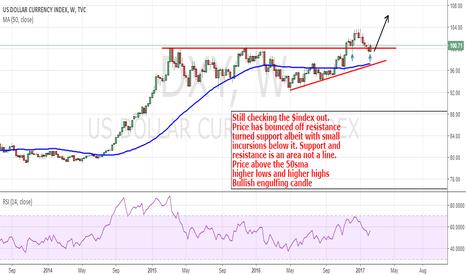 DXY: Dollar Index: Bullish Case For New Highs
