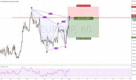 EURGBP: >>>EURGBP-Продажа с хорошим потенциалом<<<