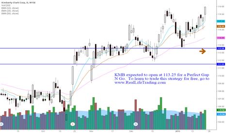 KMB: KMB Day Trade Perfect Gap N Go (Brad Reed Jan23,2015)