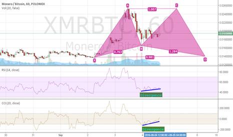 XMRBTC: XMR For BUY