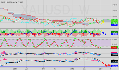 XAUUSD: WILL FIRST NFP REPORT OF YEAR STRIKE GOLD DEAD?