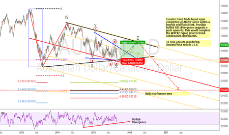 AUDCAD: AUDCAD counter trend trade