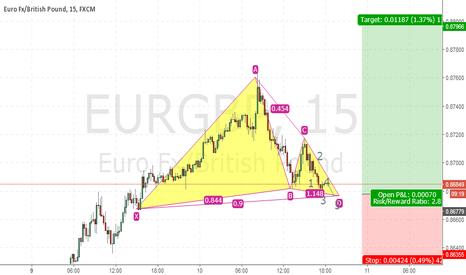 EURGBP: Continuation EG