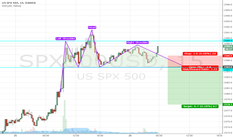 SPX500USD: maybe to strong,