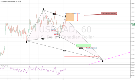 USDCAD: USDCAD : TARGET REACHED- NEW TARGET