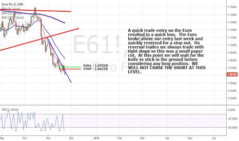 E61!: Euro cuts hurt