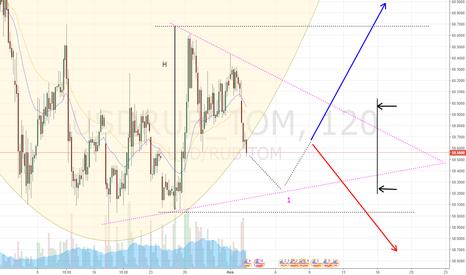 USDRUB_TOM: Формируется симметричный треугольник с 25.01.17