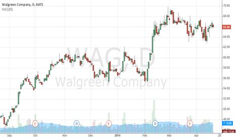 WAG: WAG Long @ $65.95