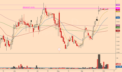 CPPL: Force breakout