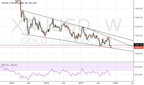 XAUUSD: Gold weekly