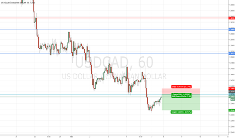 USDCAD: Trade Alert #8 Sell USDCAD