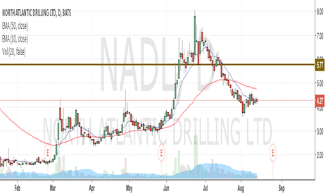 NADL: test