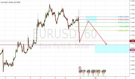 EURUSD: eurusd long then short