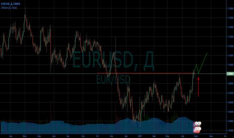 EURUSD: Что по ставке?