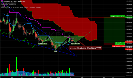 """LSKBTC: LSK Head And Shoulders Pattern (""""It Is Very Possible"""")"""