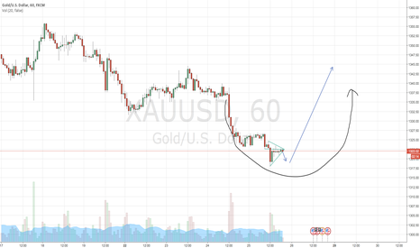 XAUUSD: small short after triangle to long