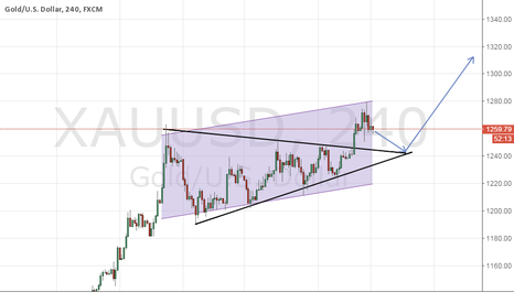 XAUUSD: 1240will be a good buy point?