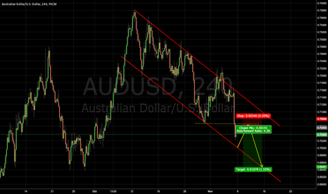AUDUSD: AUDUSD sell after correction