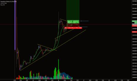 PASCBTC: Pascal/Bitcoin triangle breakout - PASC/BTC