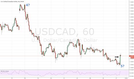 USDCAD: Engulfing candle on 1 hour chart - USDCAD