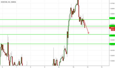 EURUSD: EurUsd verso 1,0640 prima della Yellen