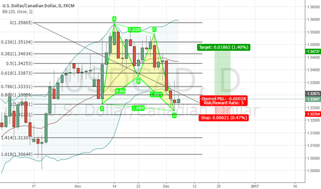 USDCAD: USDCAD Daily - Bullish Butterfly pattern