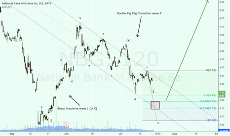 NBG: NBG Almost finished Double Zig Zag Wave 2