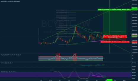 BCYBTC: Bitcrystals... it's gonna be yuuuuuuge