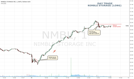NMBL: DAY TRADE