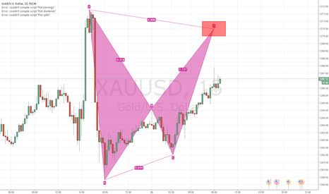 XAUUSD: GOLD - 15M - Bat Pattern