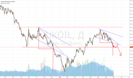 UKOIL: А если это повтор осеннего падения нефти