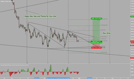 XAUUSD: Gold On H4 Buy Oportunity