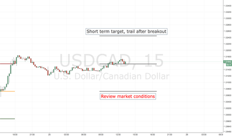 USDCAD: USDCAD VOLUME & OPEN INTEREST,  FULL(NOT ON CHART  LIST IN TEXT)