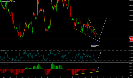 EURGBP: Short Term Buy on EURGBP