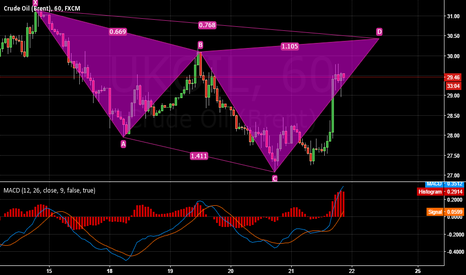 UKOIL: Up to round 31 $ ...