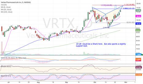 VRTX: VRTX