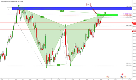 AUDJPY: New opportunity on AUDJPY
